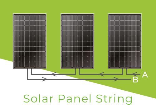 Solar Panels String