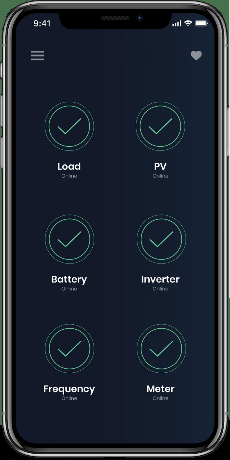 Monitor Your Energy Earnings