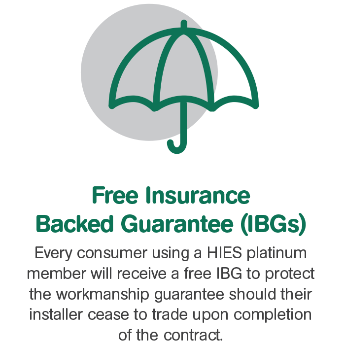 HIES Free Insurance  Backed Guarantee (IBGs)