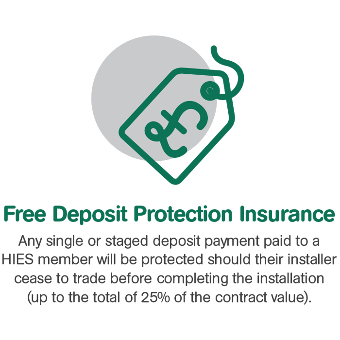 HIES Free Deposit Protection Insurance