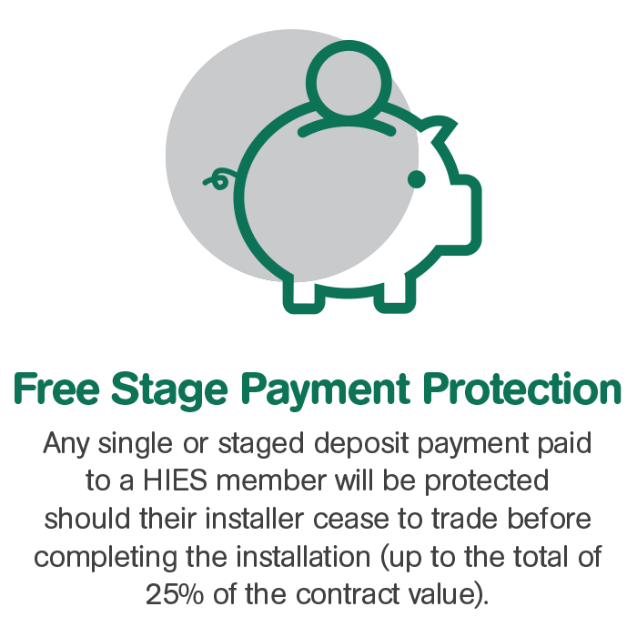 HIES Free Stage Payment Protection